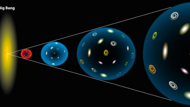Il remix del Big Bang fatto da uno scienziato
