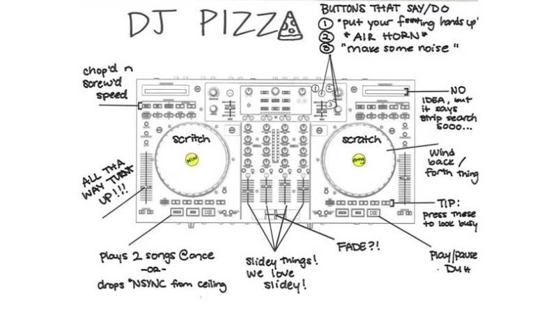 Cosa succede se chiedi alla gente come funziona una console da DJ